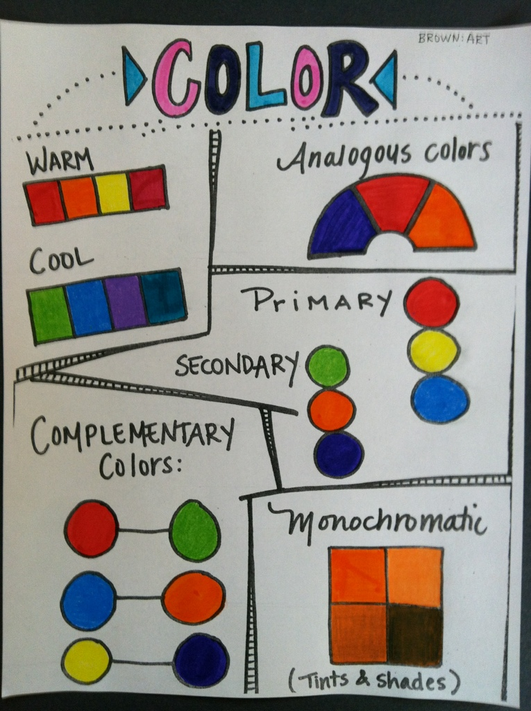 color worksheet for 5th graders katie 39 s blog. Black Bedroom Furniture Sets. Home Design Ideas